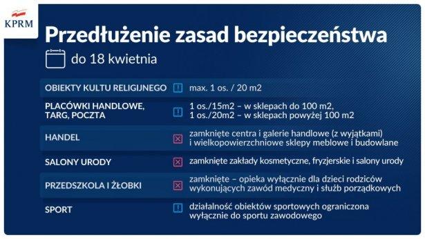 Grafika: gov.pl