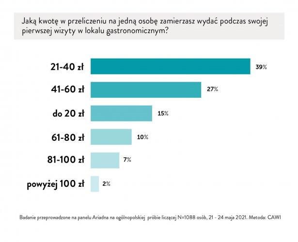 Infografika: Anna Skopińska