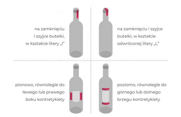 Zdjęcie: Polska Rada Winiarstwa / Materiały prasowe